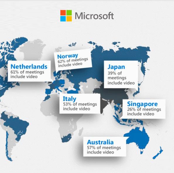Torna d'attualità il Work Trend Index pubblicato da Microsoft